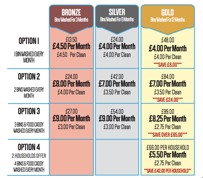 pricing-chart